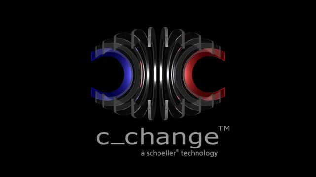 The bionic climate membrane